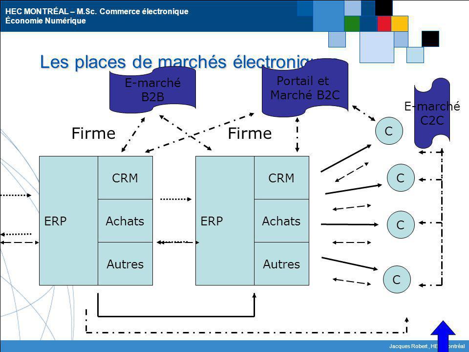 HEC MONTRÉAL – M.Sc. Commerce électronique Économie Numérique Jacques Robert, HEC Montréal Les places de marchés électroniques ERP CRM Achats Autres F