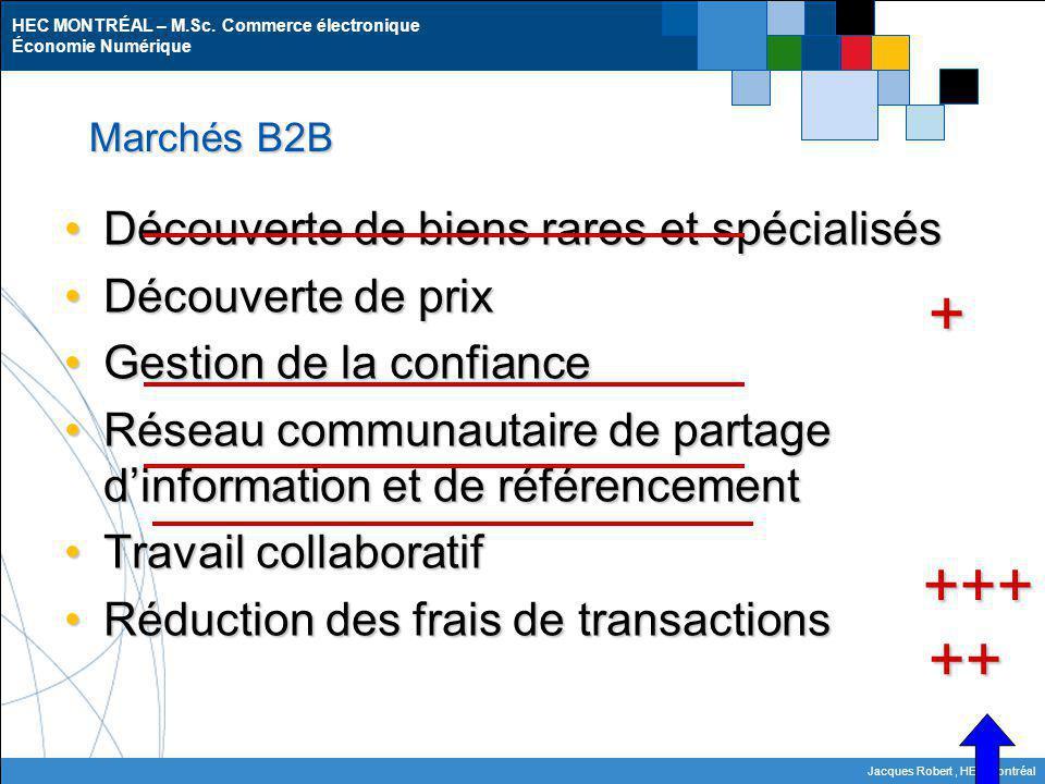 HEC MONTRÉAL – M.Sc. Commerce électronique Économie Numérique Jacques Robert, HEC Montréal Marchés B2B Découverte de biens rares et spécialisésDécouve