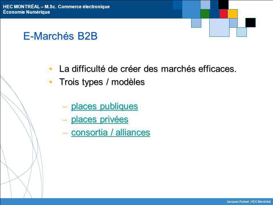 HEC MONTRÉAL – M.Sc. Commerce électronique Économie Numérique Jacques Robert, HEC Montréal E-Marchés B2B La difficulté de créer des marchés efficaces.