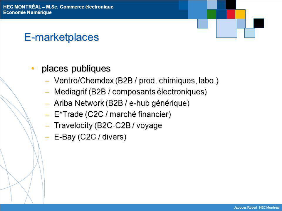 HEC MONTRÉAL – M.Sc. Commerce électronique Économie Numérique Jacques Robert, HEC Montréal E-marketplaces places publiquesplaces publiques – Ventro/Ch