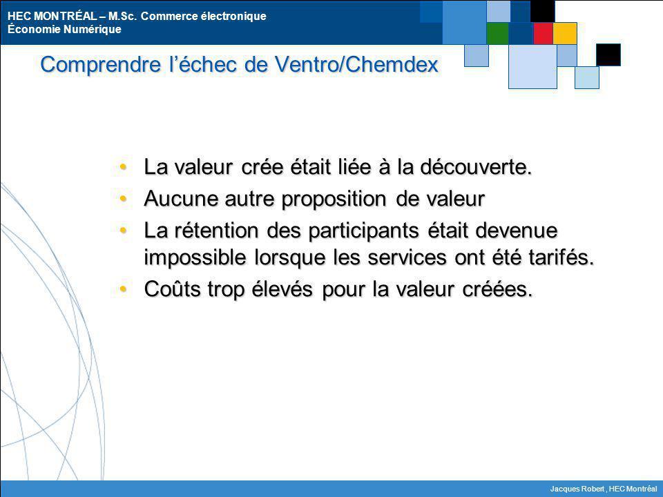 HEC MONTRÉAL – M.Sc. Commerce électronique Économie Numérique Jacques Robert, HEC Montréal Comprendre léchec de Ventro/Chemdex La valeur crée était li