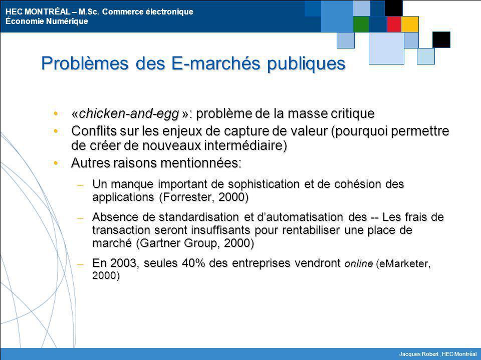 HEC MONTRÉAL – M.Sc. Commerce électronique Économie Numérique Jacques Robert, HEC Montréal Problèmes des E-marchés publiques «chicken-and-egg »: probl