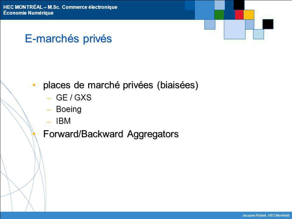 HEC MONTRÉAL – M.Sc. Commerce électronique Économie Numérique Jacques Robert, HEC Montréal E-marchés privés places de marché privées (biaisées)places