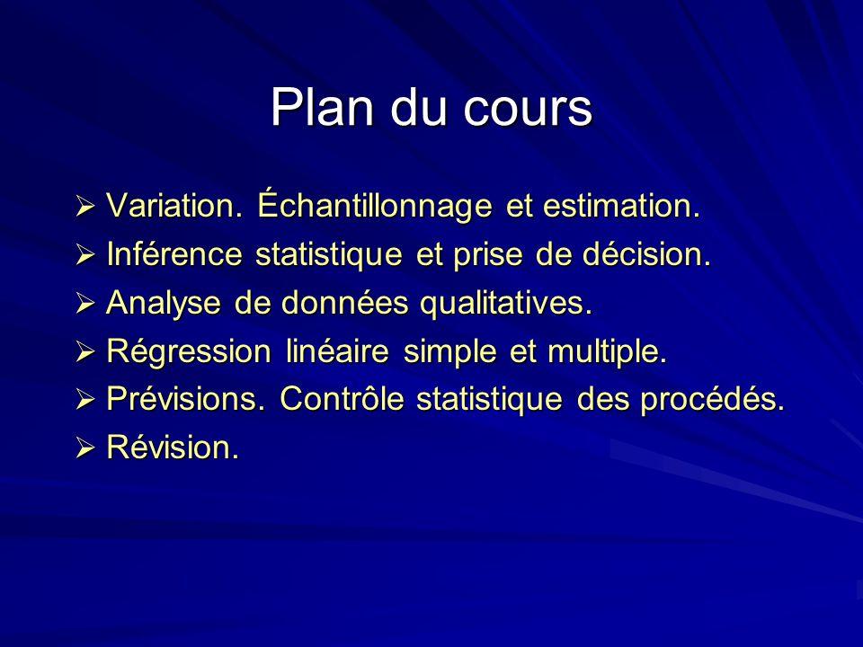 Plan du cours Variation. Échantillonnage et estimation. Variation. Échantillonnage et estimation. Inférence statistique et prise de décision. Inférenc