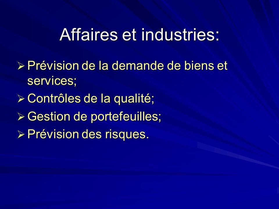 Affaires et industries: Prévision de la demande de biens et services; Prévision de la demande de biens et services; Contrôles de la qualité; Contrôles