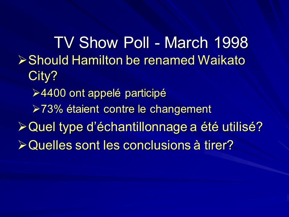 TV Show Poll - March 1998 Should Hamilton be renamed Waikato City? Should Hamilton be renamed Waikato City? 4400 ont appelé participé 4400 ont appelé