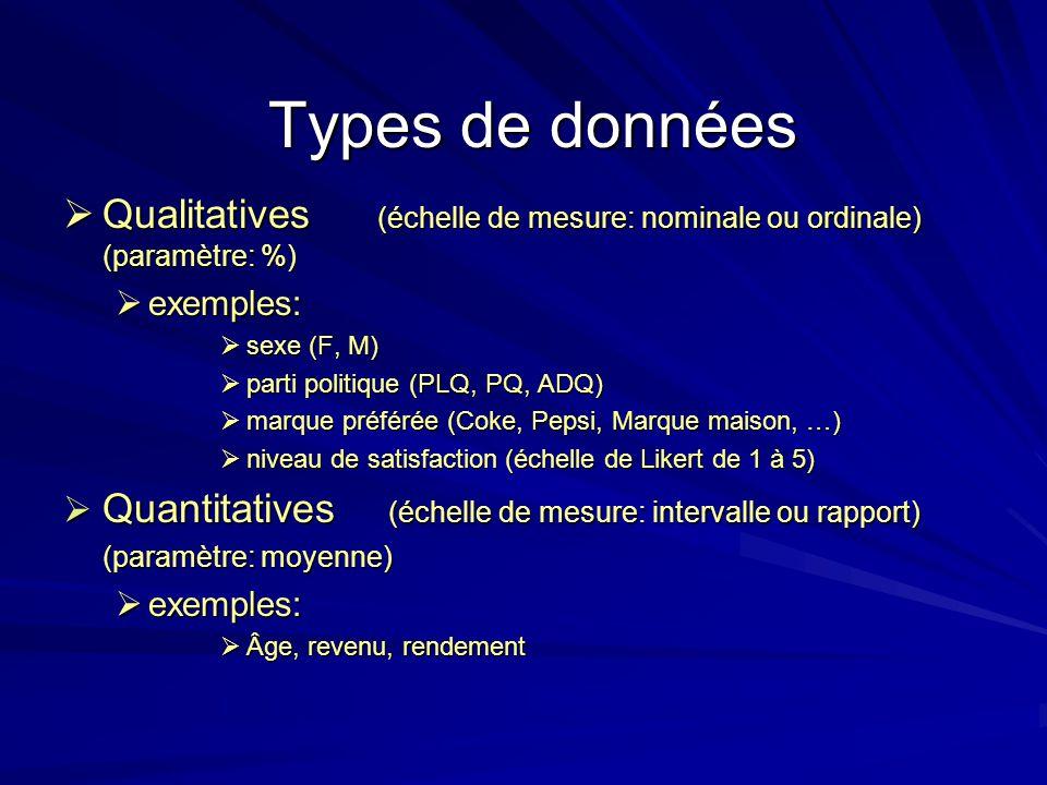 Types de données Types de données Qualitatives (échelle de mesure: nominale ou ordinale) (paramètre: %) Qualitatives (échelle de mesure: nominale ou o