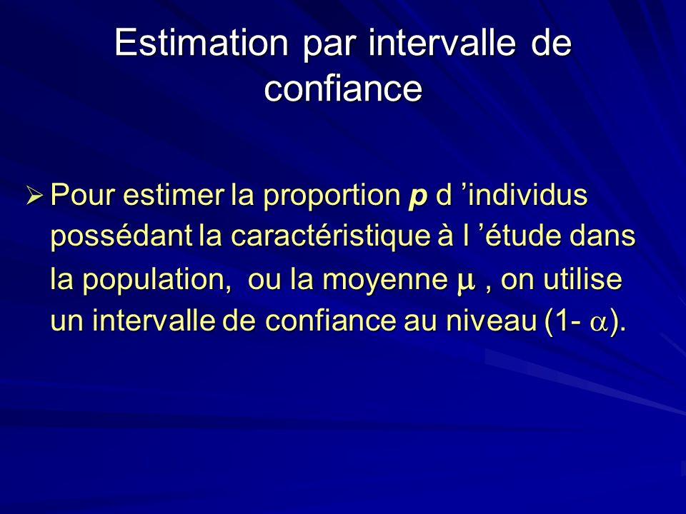 Estimation par intervalle de confiance Pour estimer la proportion p d individus possédant la caractéristique à l étude dans la population, ou la moyen