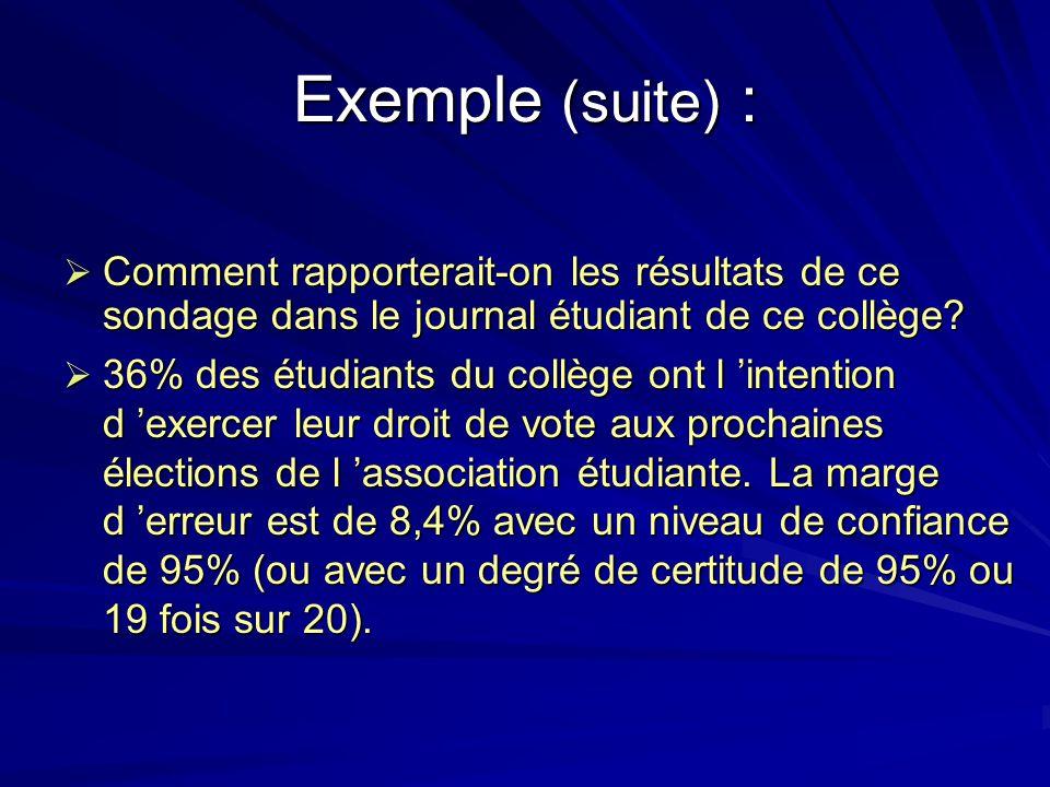 Exemple (suite) : Comment rapporterait-on les résultats de ce sondage dans le journal étudiant de ce collège? Comment rapporterait-on les résultats de