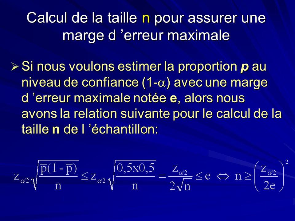 Calcul de la taille n pour assurer une marge d erreur maximale Si nous voulons estimer la proportion p au niveau de confiance (1- ) avec une marge d e