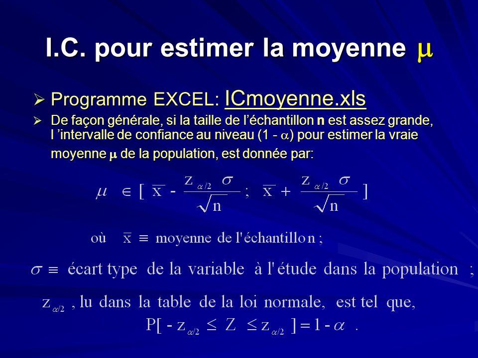 I.C. pour estimer la moyenne I.C. pour estimer la moyenne Programme EXCEL: ICmoyenne.xls Programme EXCEL: ICmoyenne.xls De façon générale, si la taill
