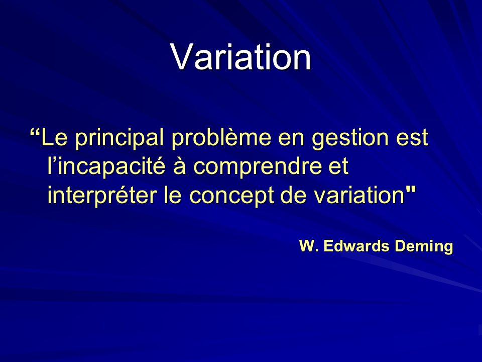Variation Le principal problème en gestion est lincapacité à comprendre et interpréter le concept de variation