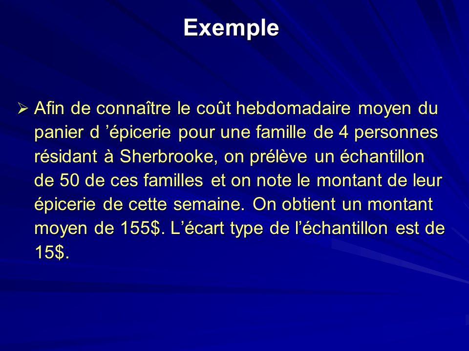 Exemple Afin de connaître le coût hebdomadaire moyen du panier d épicerie pour une famille de 4 personnes résidant à Sherbrooke, on prélève un échanti