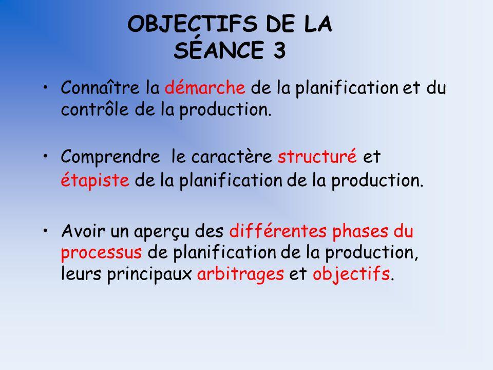 LA PLANIFICATION ET LE CONTRÔLE DES OPÉRATIONS SÉANCE 3 GOP