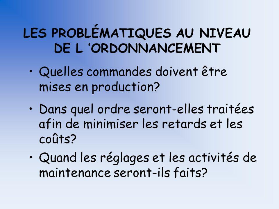 LES PROBLÉMATIQUES AU NIVEAU DE L ORDONNANCEMENT Quelles commandes doivent être mises en production.
