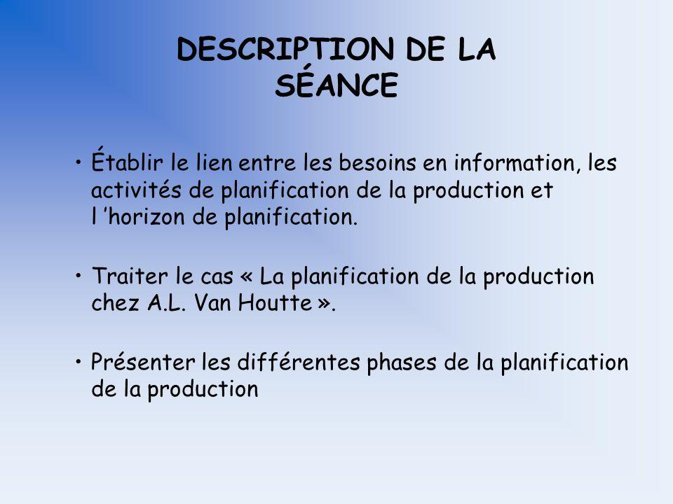 DESCRIPTION DE LA SÉANCE Établir le lien entre les besoins en information, les activités de planification de la production et l horizon de planification.