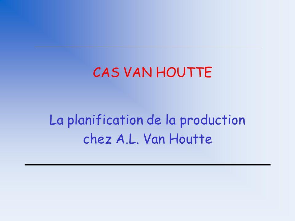 CAS VAN HOUTTE La planification de la production chez A.L. Van Houtte