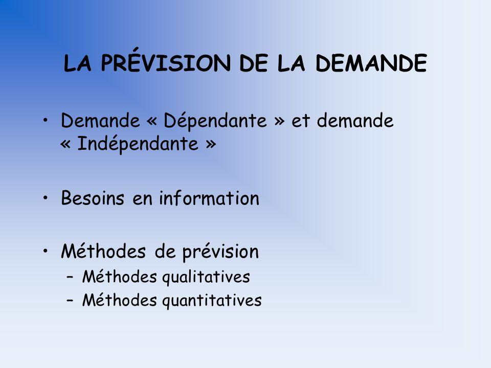 LA PRÉVISION DE LA DEMANDE Demande « Dépendante » et demande « Indépendante » Méthodes de prévision –Méthodes qualitatives –Méthodes quantitatives Besoins en information