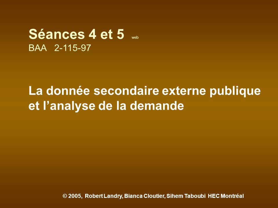 Séances 4 et 5 web BAA 2-115-97 La donnée secondaire externe publique et lanalyse de la demande © 2005, Robert Landry, Bianca Cloutier, Sihem Taboubi HEC Montréal
