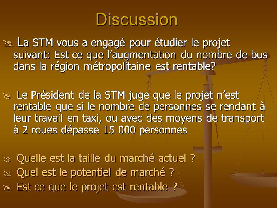Discussion L a STM vous a engagé pour étudier le projet suivant: Est ce que laugmentation du nombre de bus dans la région métropolitaine est rentable.