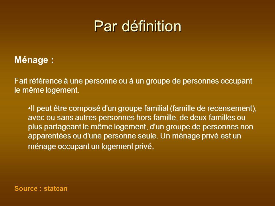 Par définition Ménage : Fait référence à une personne ou à un groupe de personnes occupant le même logement.