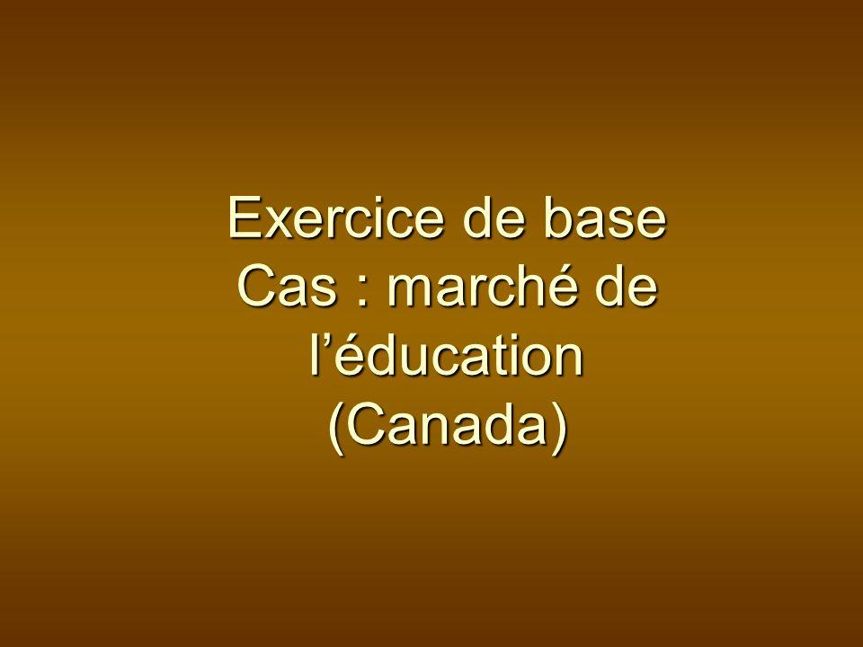 Exercice de base Cas : marché de léducation (Canada)