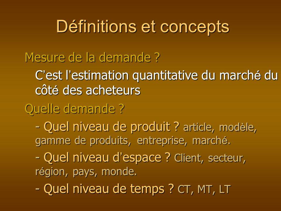 Définitions et concepts Définitions et concepts Mesure de la demande .