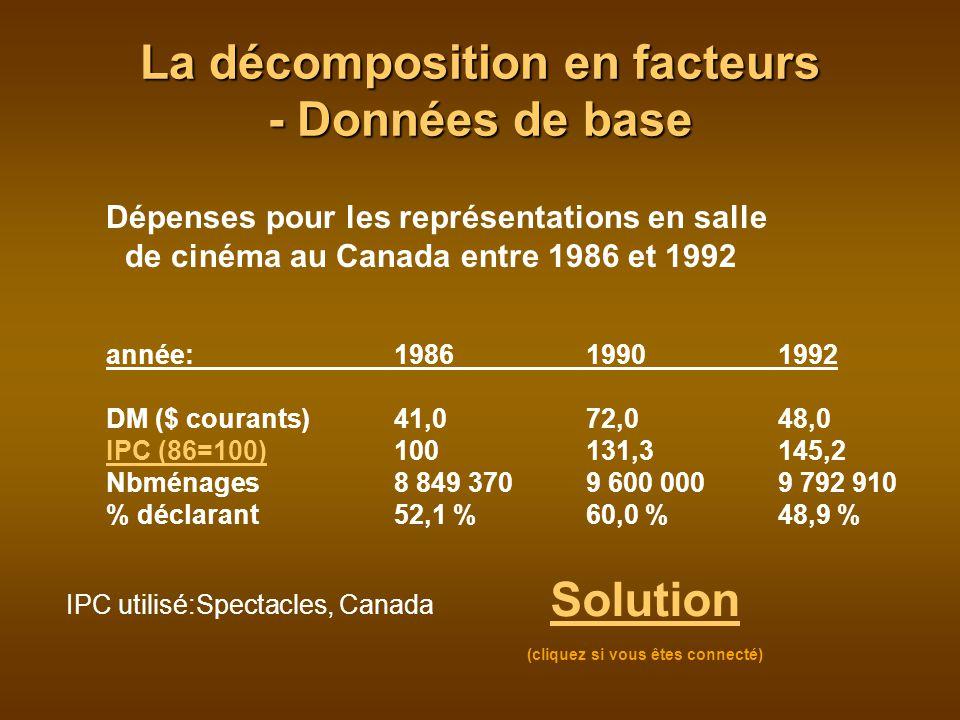 Dépenses pour les représentations en salle de cinéma au Canada entre 1986 et 1992 année:198619901992 DM ($ courants)41,072,048,0 IPC (86=100)IPC (86=100)100131,3145,2 Nbménages8 849 3709 600 0009 792 910 % déclarant52,1 %60,0 %48,9 % IPC utilisé:Spectacles, Canada Solution (cliquez si vous êtes connecté) La décomposition en facteurs - Données de base