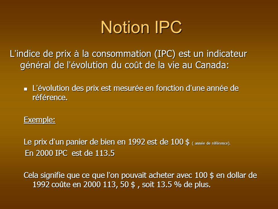 Notion IPC L indice de prix à la consommation (IPC) est un indicateur g é n é ral de l é volution du co û t de la vie au Canada: L é volution des prix est mesur é e en fonction d une ann é e de r é f é rence.