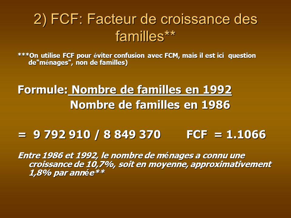 2) FCF: Facteur de croissance des familles** ***On utilise FCF pour é viter confusion avec FCM, mais il est ici question de m é nages , non de familles) Formule: Nombre de familles en 1992 Formule: Nombre de familles en 1992 Nombre de familles en 1986 Nombre de familles en 1986 = 9 792 910 / 8 849 370 FCF = 1.1066 Entre 1986 et 1992, le nombre de m é nages a connu une croissance de 10,7%, soit en moyenne, approximativement 1,8% par ann é e**