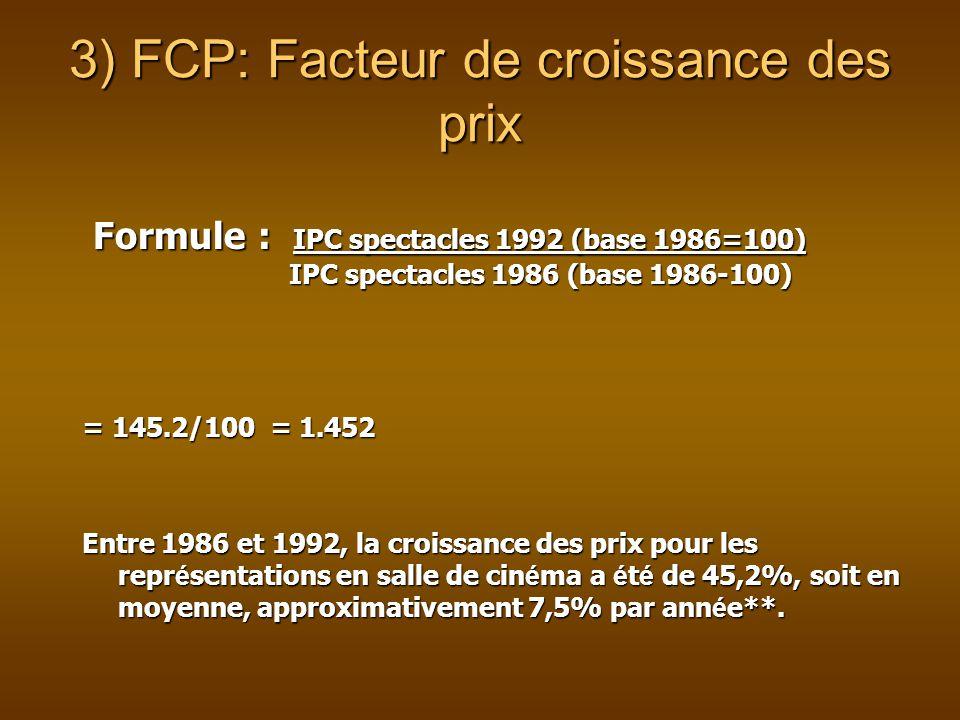 3) FCP: Facteur de croissance des prix Formule : IPC spectacles 1992 (base 1986=100) IPC spectacles 1986 (base 1986-100) Formule : IPC spectacles 1992 (base 1986=100) IPC spectacles 1986 (base 1986-100) = 145.2/100 = 1.452 Entre 1986 et 1992, la croissance des prix pour les repr é sentations en salle de cin é ma a é t é de 45,2%, soit en moyenne, approximativement 7,5% par ann é e**.