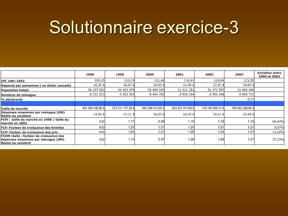 Solutionnaire exercice-3