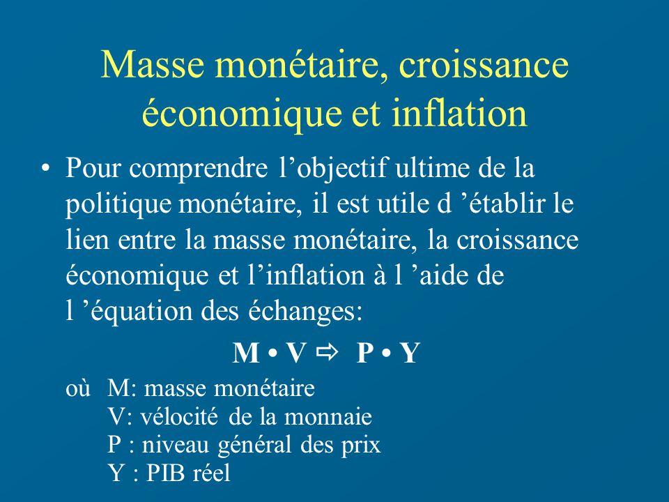 Masse monétaire, croissance économique et inflation Pour comprendre lobjectif ultime de la politique monétaire, il est utile d établir le lien entre l