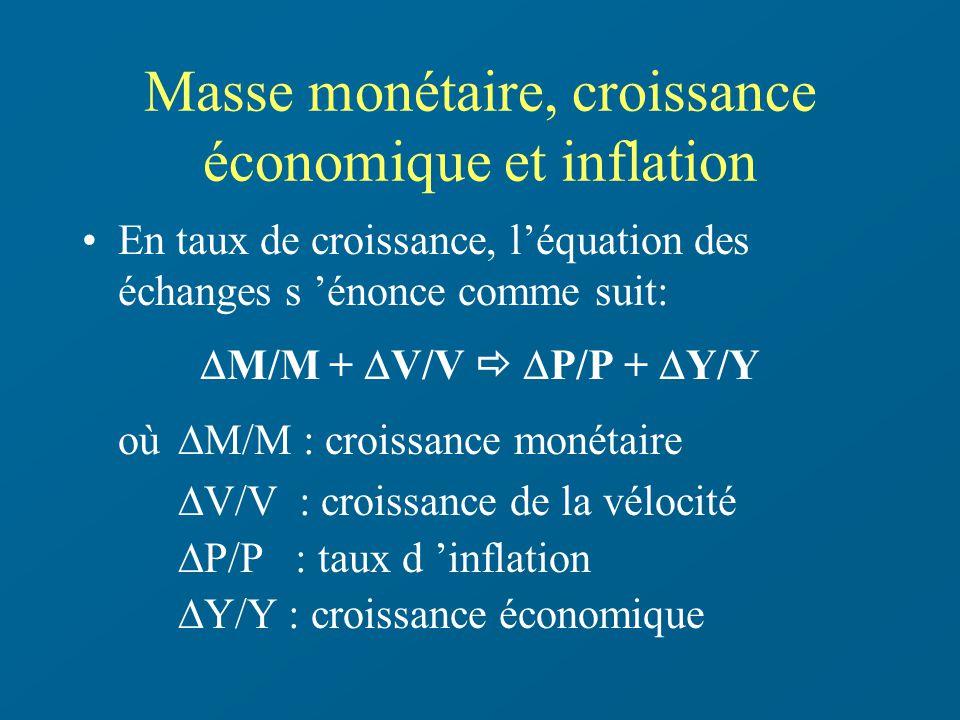 Masse monétaire, croissance économique et inflation En taux de croissance, léquation des échanges s énonce comme suit: M/M + V/V P/P + Y/Y où M/M : cr