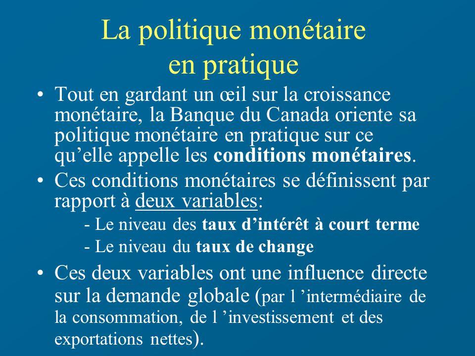 La politique monétaire en pratique Tout en gardant un œil sur la croissance monétaire, la Banque du Canada oriente sa politique monétaire en pratique