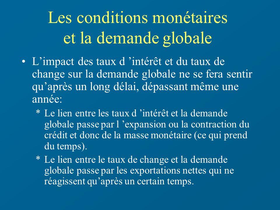 Les conditions monétaires et la demande globale Limpact des taux d intérêt et du taux de change sur la demande globale ne se fera sentir quaprès un lo