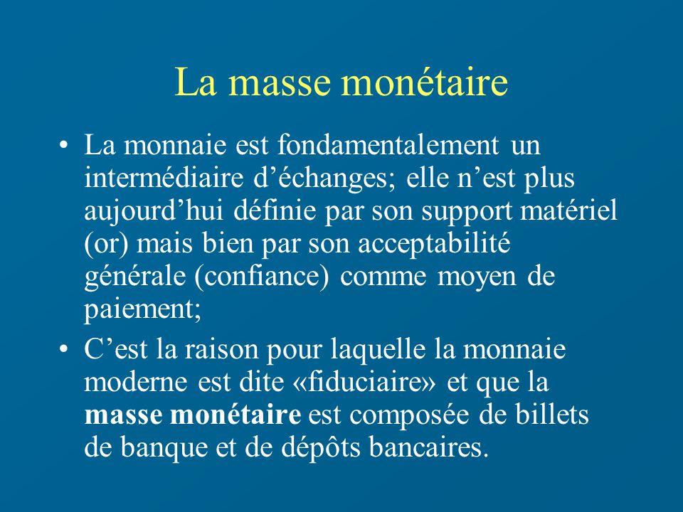 La masse monétaire La monnaie est fondamentalement un intermédiaire déchanges; elle nest plus aujourdhui définie par son support matériel (or) mais bi