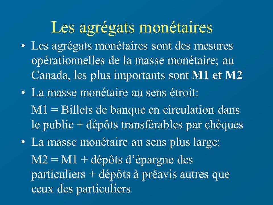Les agrégats monétaires Les agrégats monétaires sont des mesures opérationnelles de la masse monétaire; au Canada, les plus importants sont M1 et M2 L