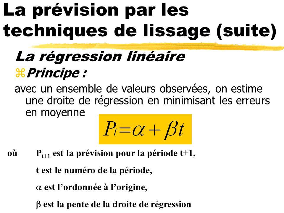 La régression linéaire zPrincipe : avec un ensemble de valeurs observées, on estime une droite de régression en minimisant les erreurs en moyenne oùP t+1 est la prévision pour la période t+1, t est le numéro de la période, est lordonnée à lorigine, est la pente de la droite de régression La prévision par les techniques de lissage (suite)