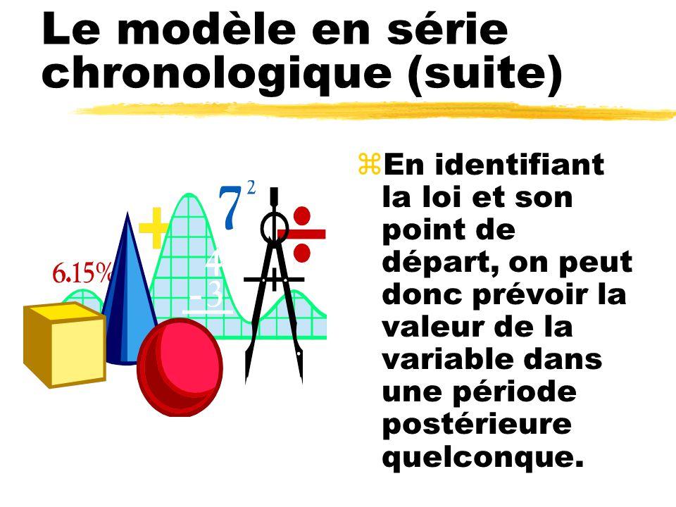 Le modèle en série chronologique (suite) zEn identifiant la loi et son point de départ, on peut donc prévoir la valeur de la variable dans une période postérieure quelconque.