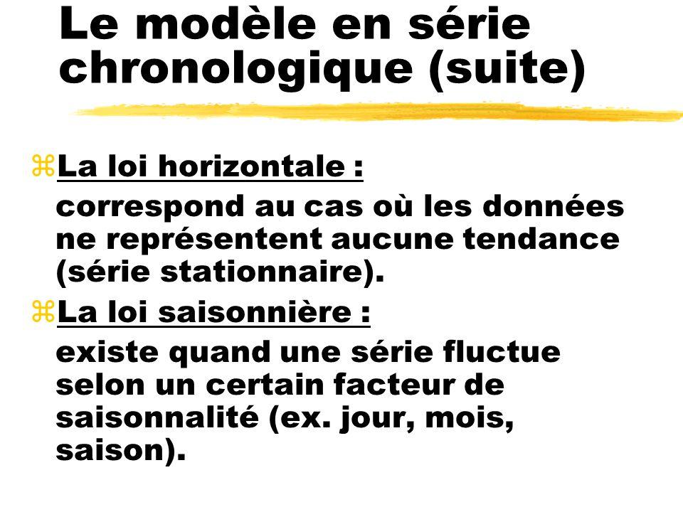 Le modèle en série chronologique (suite) zLa loi horizontale : correspond au cas où les données ne représentent aucune tendance (série stationnaire).