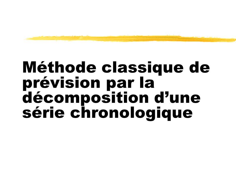 Méthode classique de prévision par la décomposition dune série chronologique