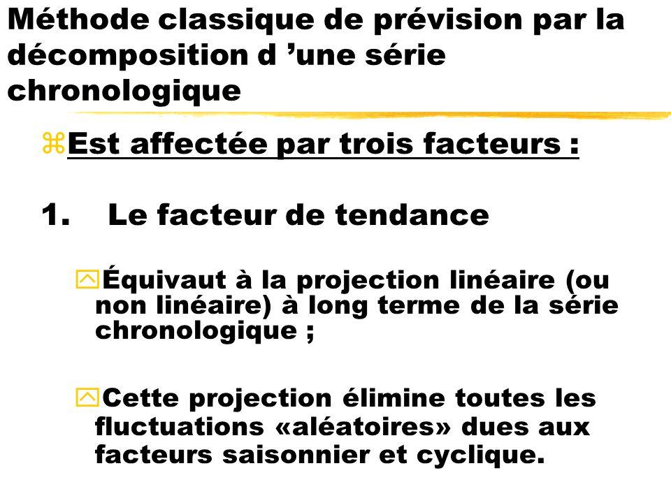 zEst affectée par trois facteurs : 1.Le facteur de tendance yÉquivaut à la projection linéaire (ou non linéaire) à long terme de la série chronologique ; yCette projection élimine toutes les fluctuations «aléatoires» dues aux facteurs saisonnier et cyclique.