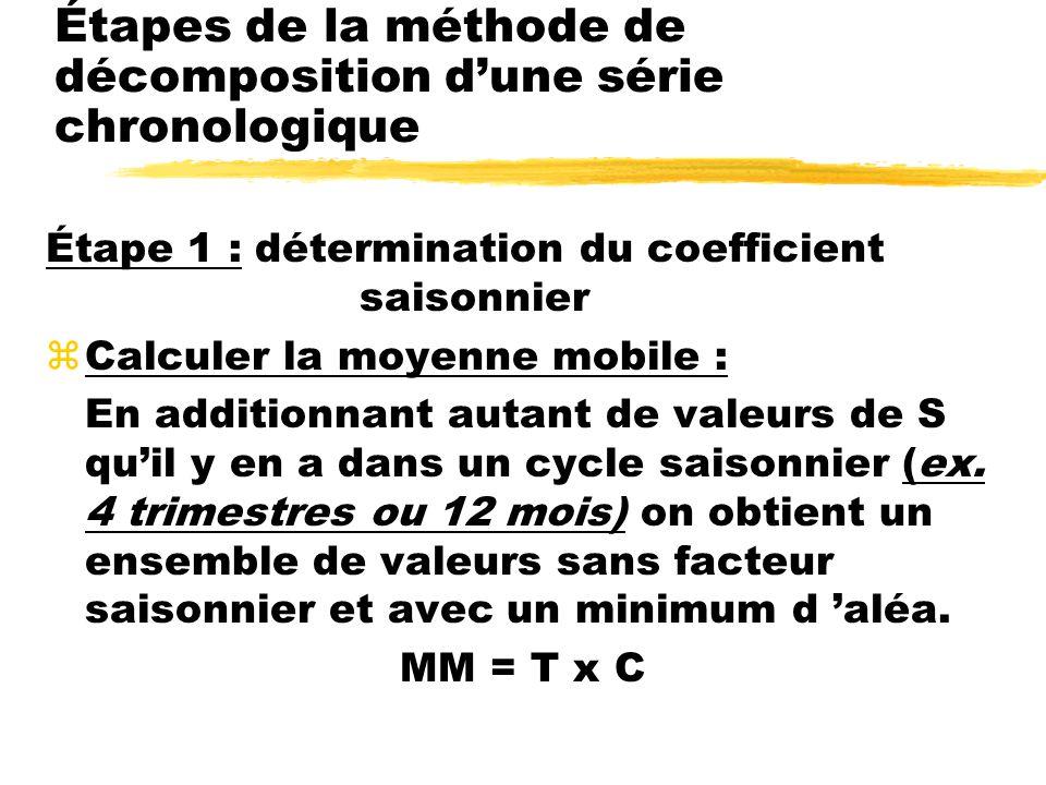 Étape 1 :détermination du coefficient saisonnier zCalculer la moyenne mobile : En additionnant autant de valeurs de S quil y en a dans un cycle saisonnier (ex.