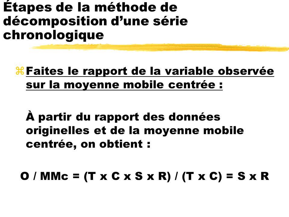 zFaites le rapport de la variable observée sur la moyenne mobile centrée : À partir du rapport des données originelles et de la moyenne mobile centrée, on obtient : O / MMc = (T x C x S x R) / (T x C) = S x R Étapes de la méthode de décomposition dune série chronologique