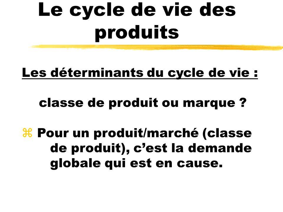 Le cycle de vie des produits Les déterminants du cycle de vie : classe de produit ou marque .