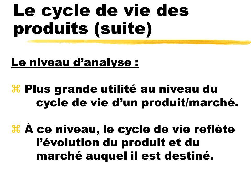 Le cycle de vie des produits (suite) zLes variables denvironnement hors contrôle; zLévolution de la technologie; zLévolution des habitudes de consommation ou de production; zPression marketing de lindustrie.