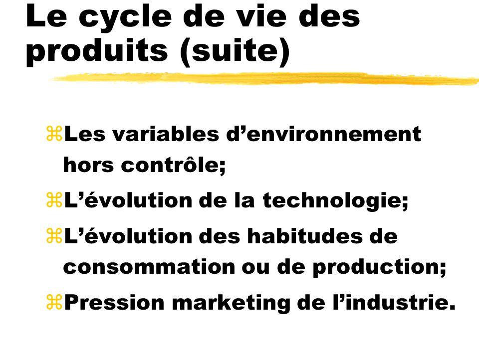 Le cycle de vie des produits (suite) N.B.