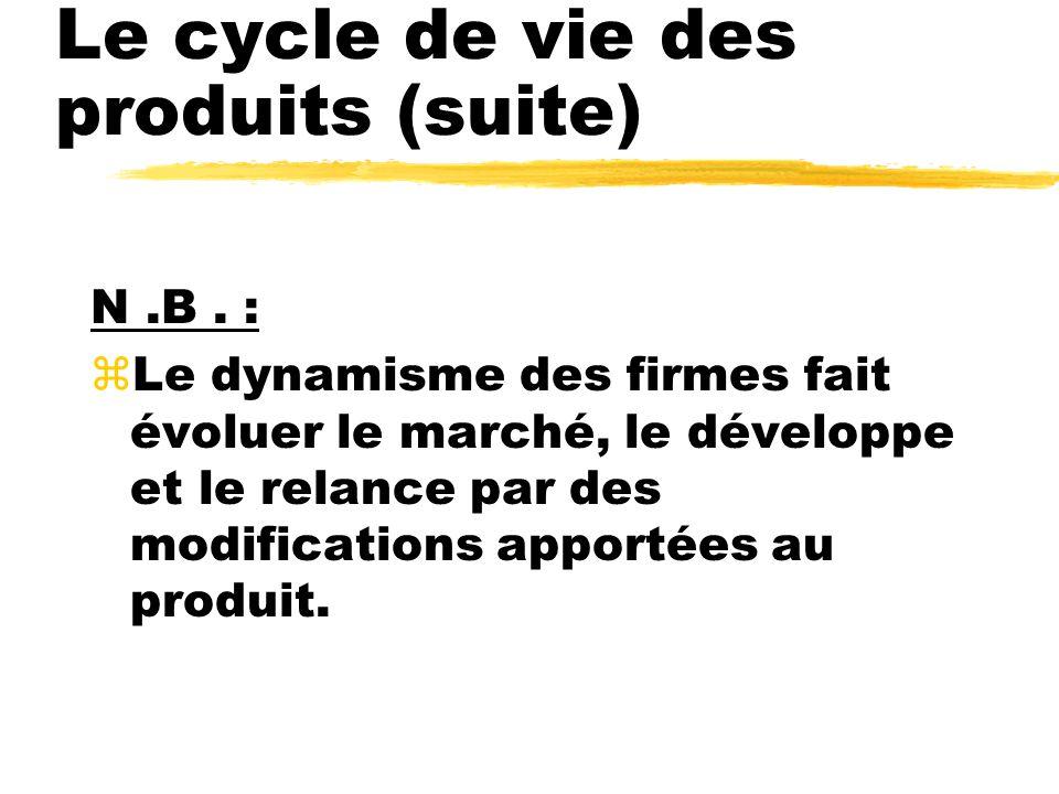 Le cycle de vie des produits (suite) zPour une marque, cest la demande sélective qui est en cause.