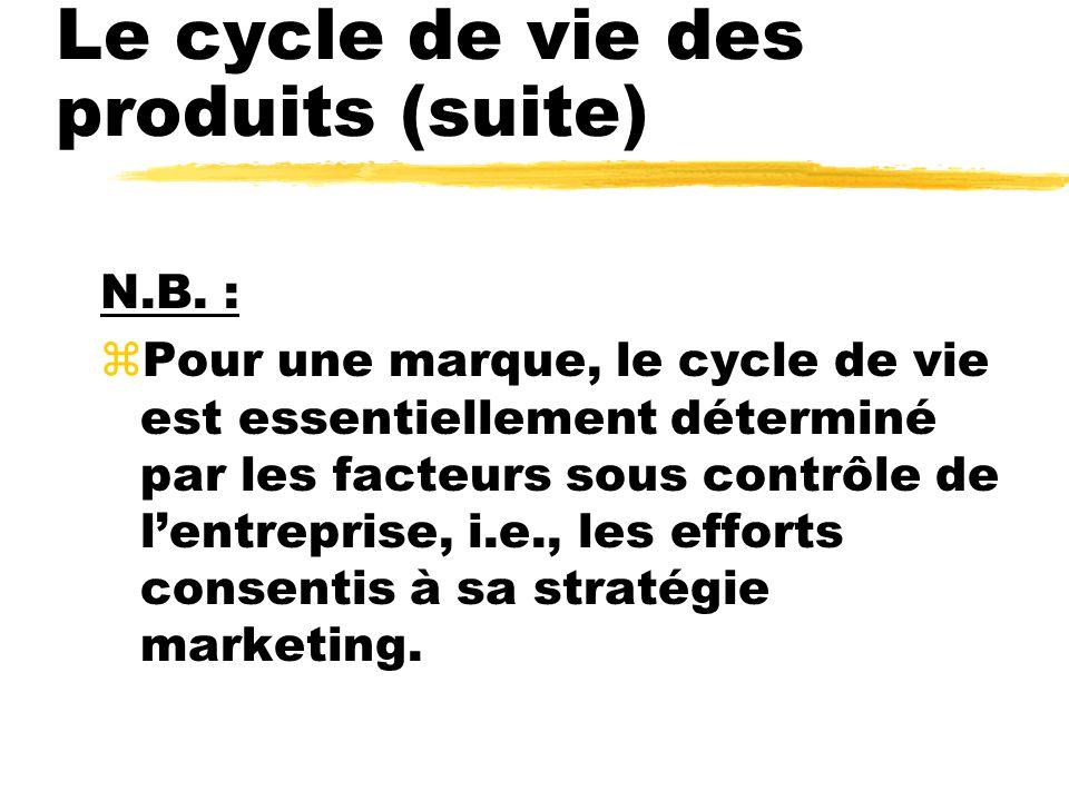 Le cycle de vie des produits (suite) zLes implications : z Les styles de clients z Les profits z Les stratégies
